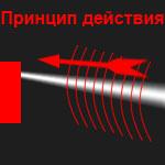 Принцип действия системы охраны